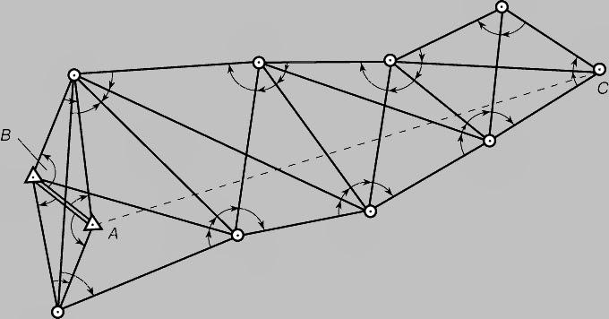 Расстояние между теоретическими узлами в горизонтальном и вертикальном направлениях
