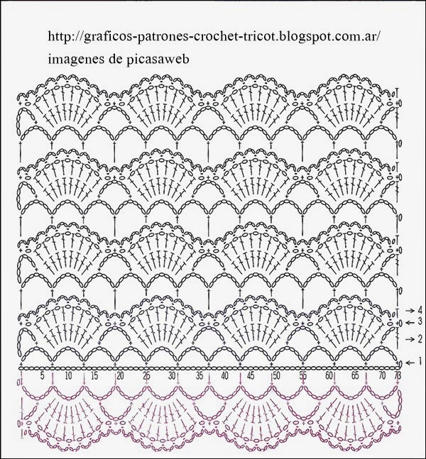 crochet fabric , CROCHET - GANCHILLO - PATRONES - GRAFICOS: July 2014