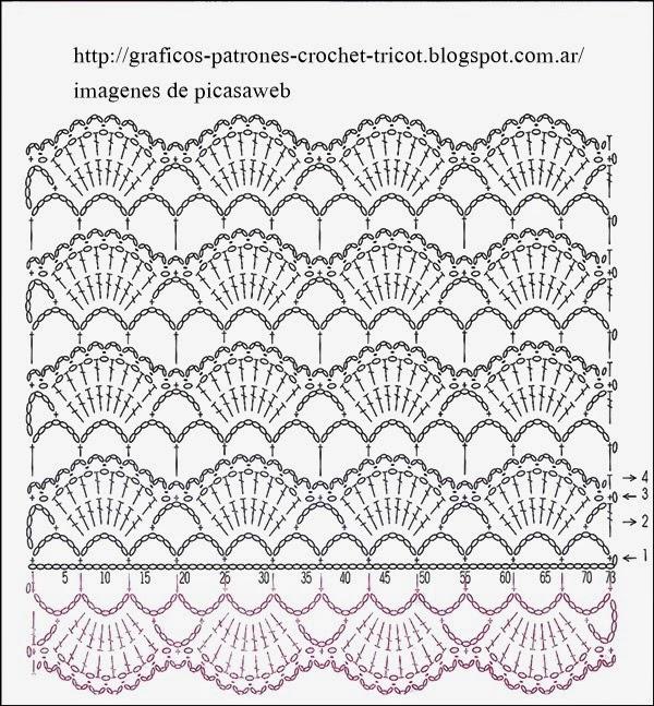 Lujo Los Patrones De La Bufanda De Crochet Libre Fáciles Colección ...