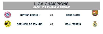 hasil-drawing-semifinal-liga-champions-2013
