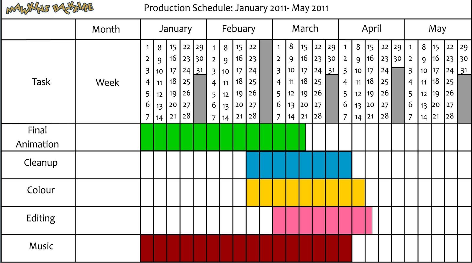 Film Production Schedule Template Vatozozdevelopment