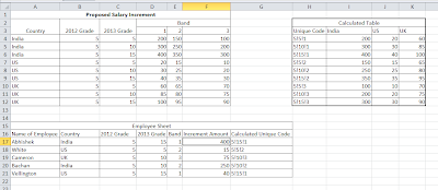 Nested IF and Vlookup Formula Example