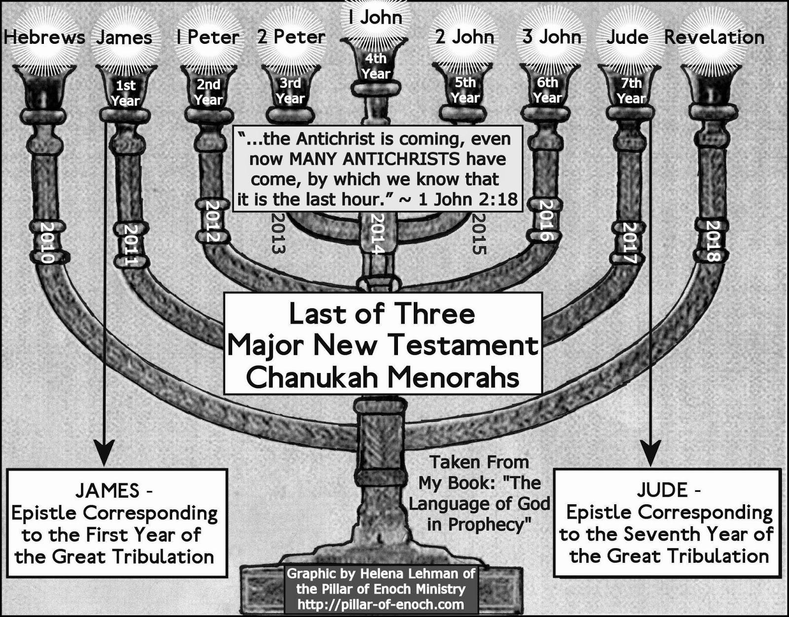 Pillar Of Enoch Ministry Blog A Prophetic Bible Menorah Pattern