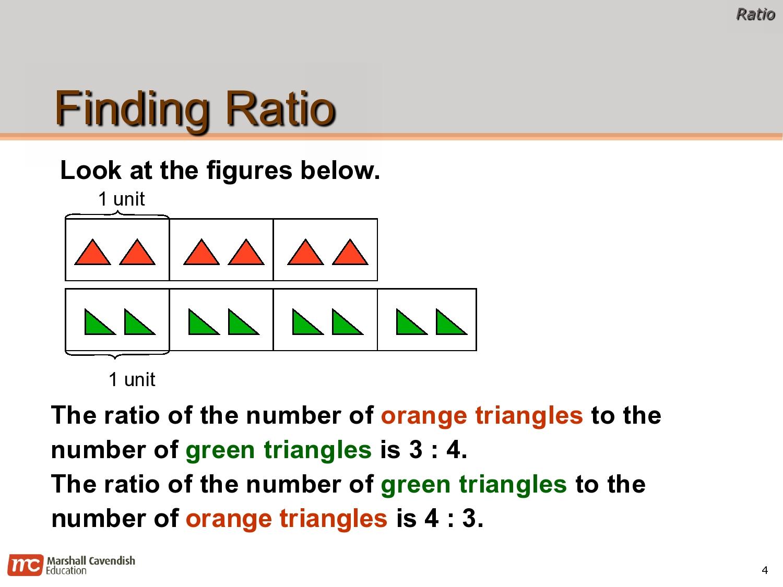 Math Ratio Math revision notes: ratio