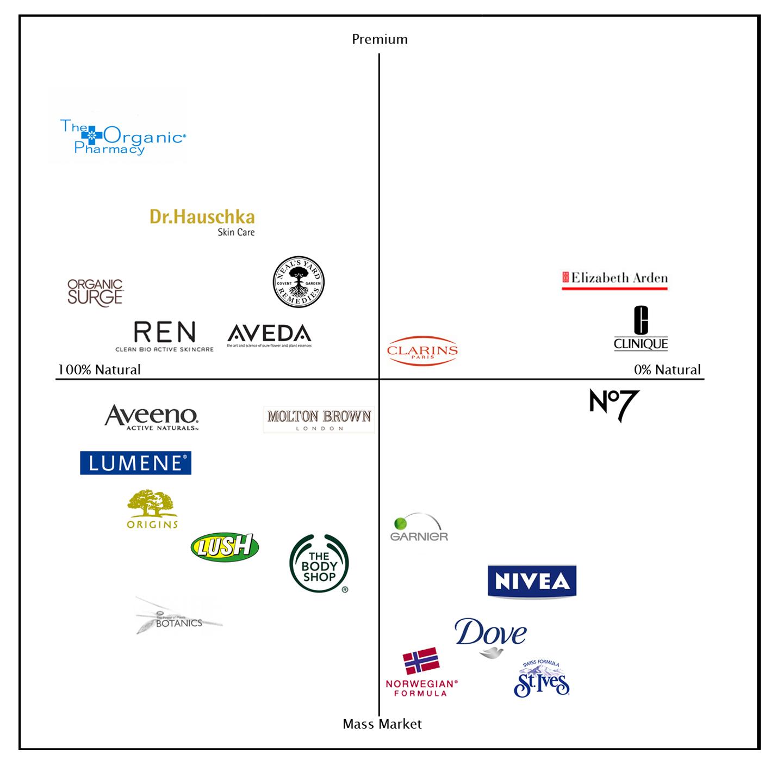Eco Mens Fashion Brands