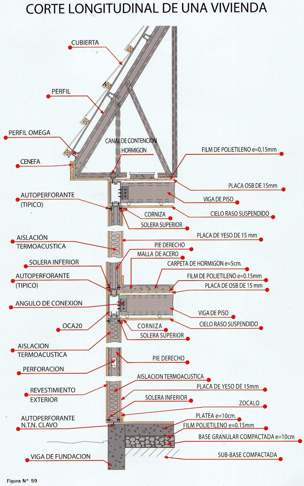 Construcciones ii c tedra arq castellano f a d u u for Detalles de una casa