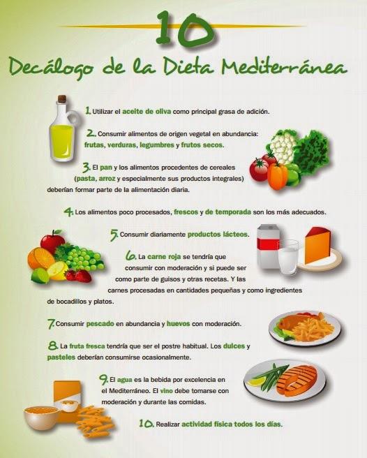 Cuaderno de salud y dietética. : Dieta mediterránea