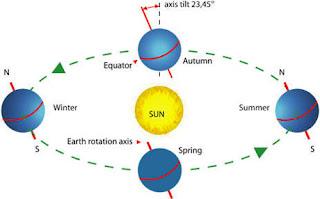 frisbee earth