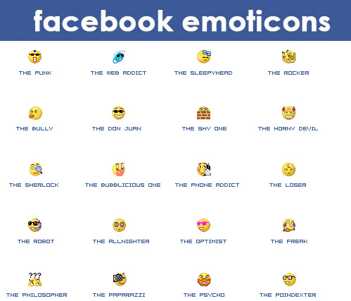 Alpha Teck Facebook Emoticons Comments Symbols Code List For Free