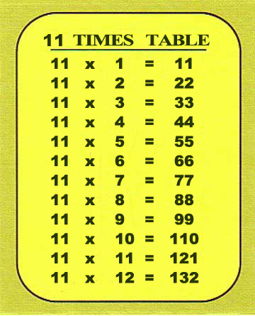 resources for nsw stage 2 eleven times table