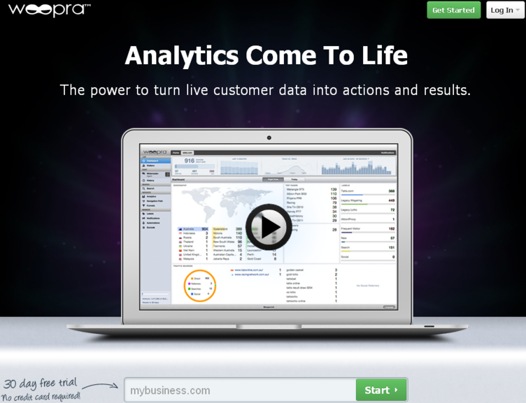 Woopra Web Analytics tool