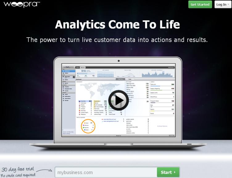Woopra Web Analytics tool