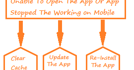 Prevent stop working Problem of Apps on Android Phone ...
