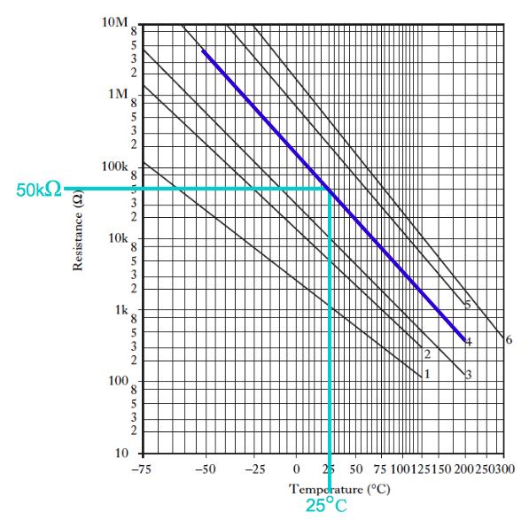 gwc 4cr - technological studies  2011  12   electronics