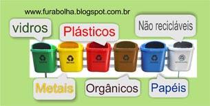 Separação em cores para os Resíduos Sólidos