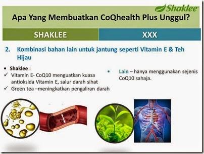 CoQ10 Health Plus Untuk kesihatan jantung