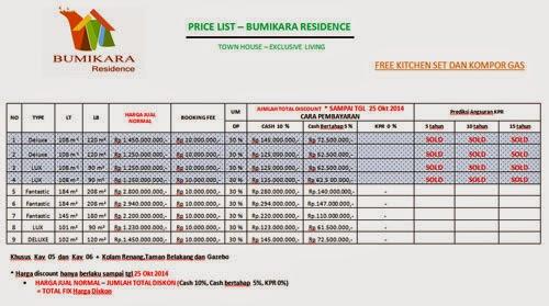 http://www.property-bandung.com/images/bumikara/harga-rumah-bumikara-dago-bandung.jpg