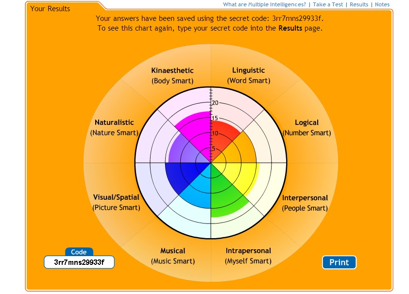 Learning Styles Assignment - Weebly