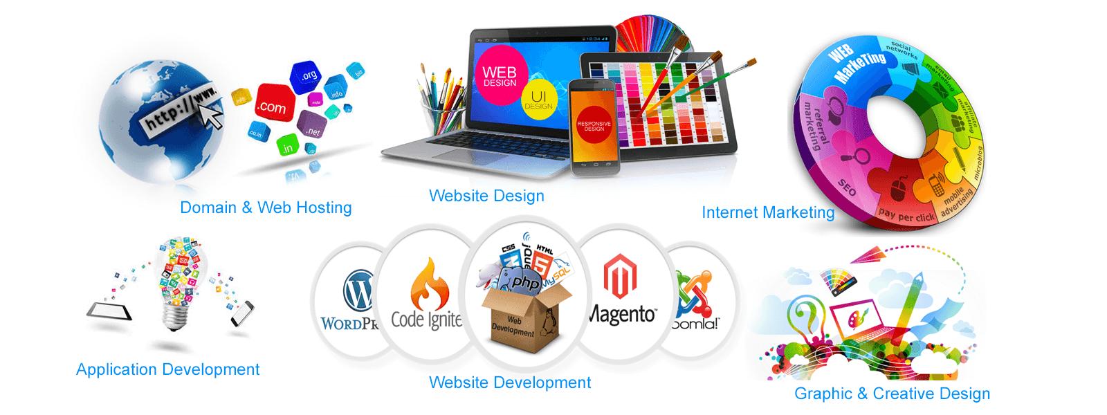 Web Hosting Company Islamabad | ZatSol