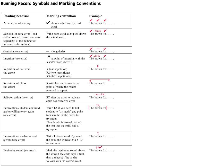 generic marking guide close reading