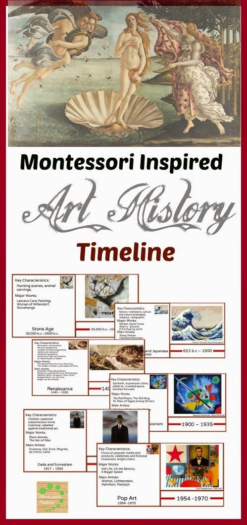 Montessori Printables : Montessori Nature