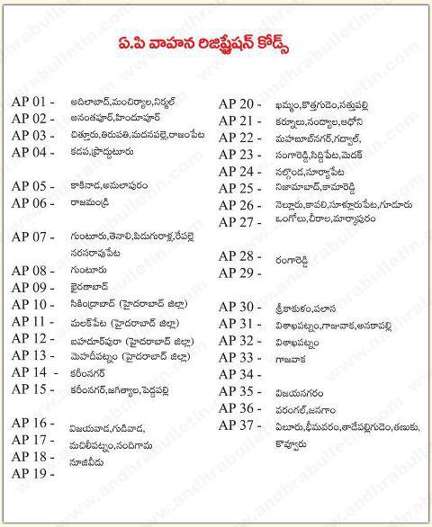 vehicle registration codes in andhra pradesh