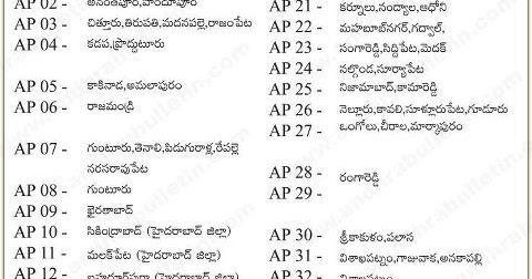 ::Telangana Registration & Stamps Department::