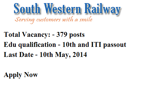 379 Posts Recruitment in South-Western Railways 2014