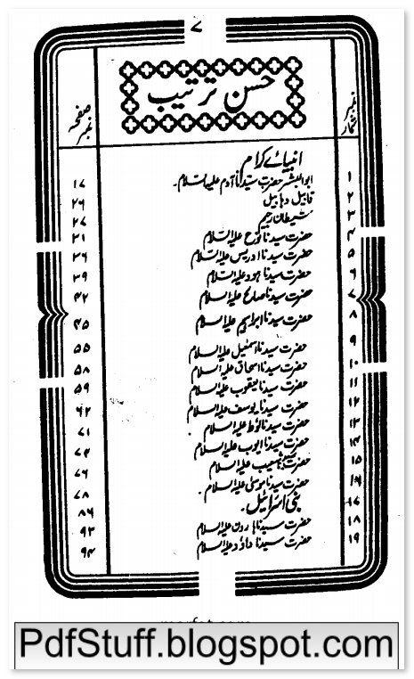 Contents of Urdu book Islamic Maloomat Ka Encyclopaedia