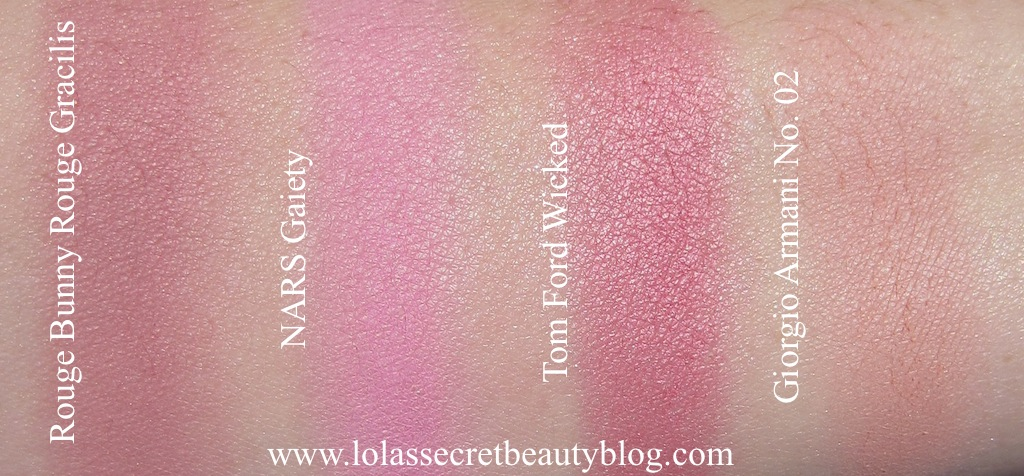 lola's secret beauty blog: By Request: My Current Favorite Pink ...
