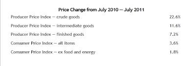 Figura+5 SullOrlo di un Disastro Inflazionistico