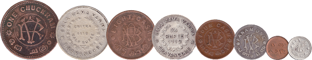 Travancore coins - Size comparison