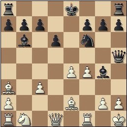 Partida de ajedrez Escuté vs. Capó, posición después de 13...Ag4!