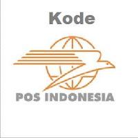 Nomor Kode Pos Tangerang