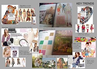 Bureaux de moda la moda antes de las revistas diario de cultura