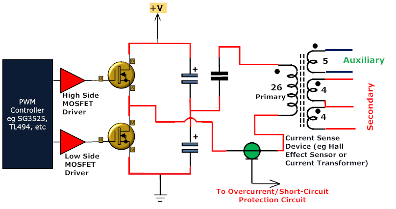 tahmid s blog ferrite transformer turns calculation for offline calculating required number of turns for a transformer for an offline smps half bridge converter is actually a simple task and i hope that i could help you
