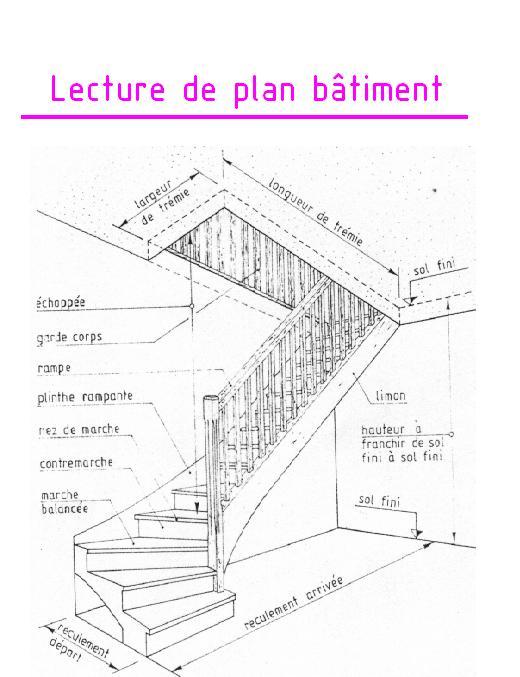Un dessin darchitecture est un dessin de tout type et nature utilisé dans le domaine de larchitecture cest généralement une représentation technique