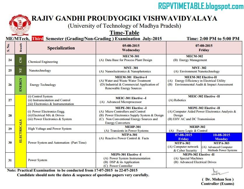 July 2015 rajiv gandhi proudyogiki vishwavidyalaya for Rgpv timetable 7th sem 2015