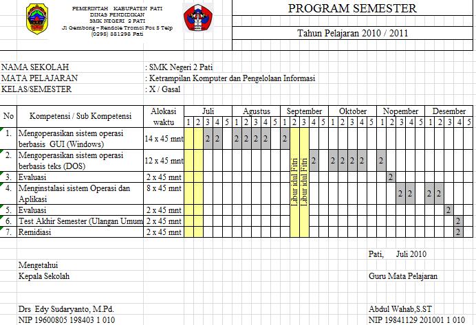 Program semester dalam proses pembelajaran komputer di SMKN 2 Pati