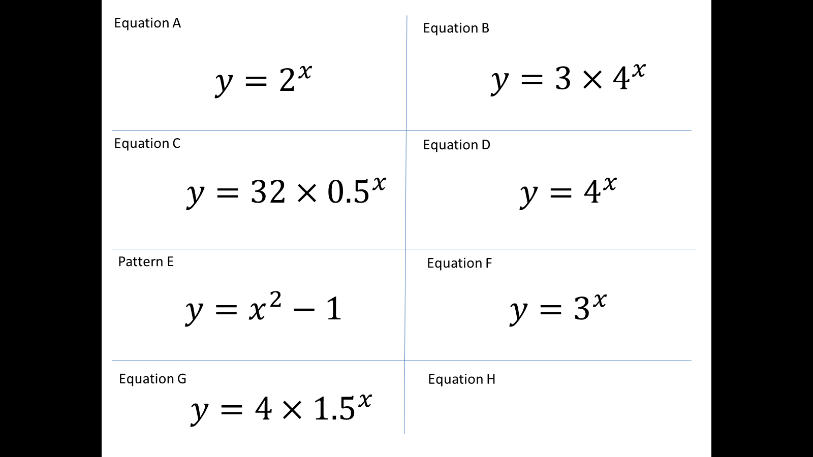 Exponential Equation Visual exponential patterns