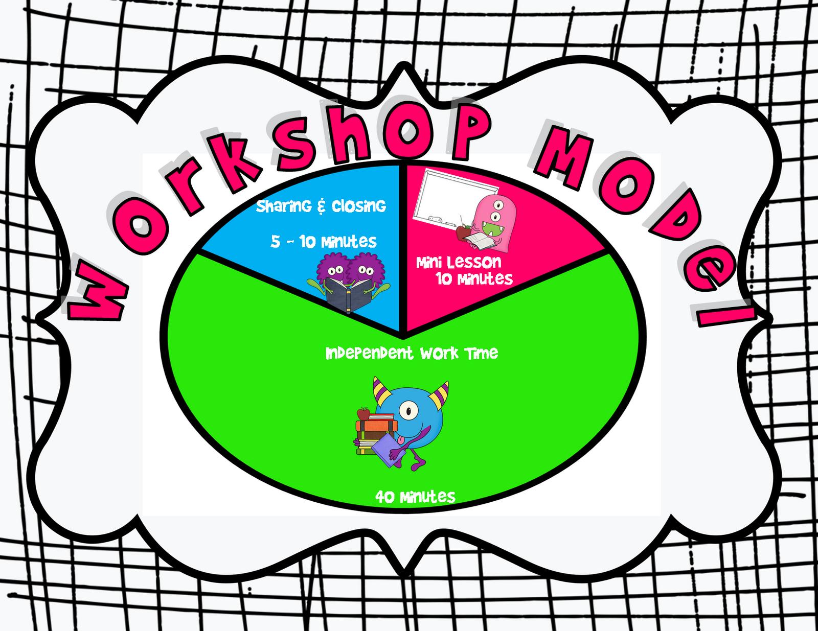 Elementary math workshop lab lessons tes teach iteach freebie tour day1 workshop model pie chart nvjuhfo Gallery