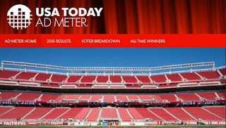 USA Today Ad Meter 2016 Super Bowl Ad Voting Launched