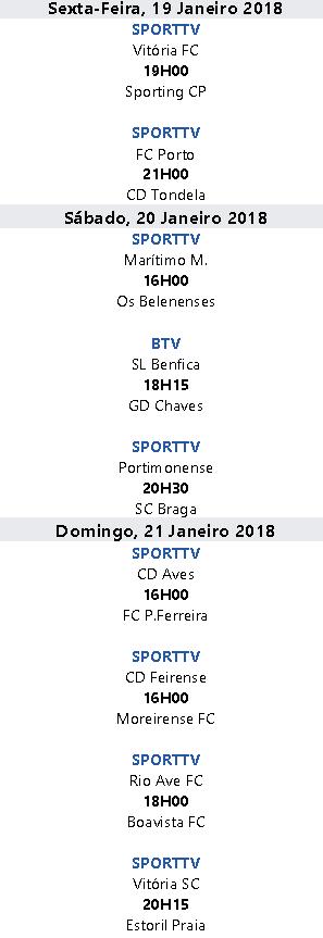 Liga Nós 2017-2018 19ºJornada