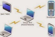 Cara Berbagi Atau Membuat Jaringan Internet ( Hotspot )