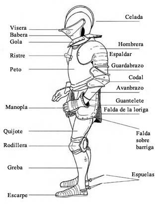 CLASE DE 4 AÑOS B. CEIP MIGUEL HERNÁNDEZ Laguna de Duero: VESTIMENTA ...