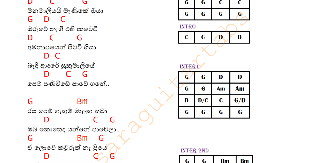 Mage Namali Guitar Chords Sinhala Guitar Chordssinhala Songs