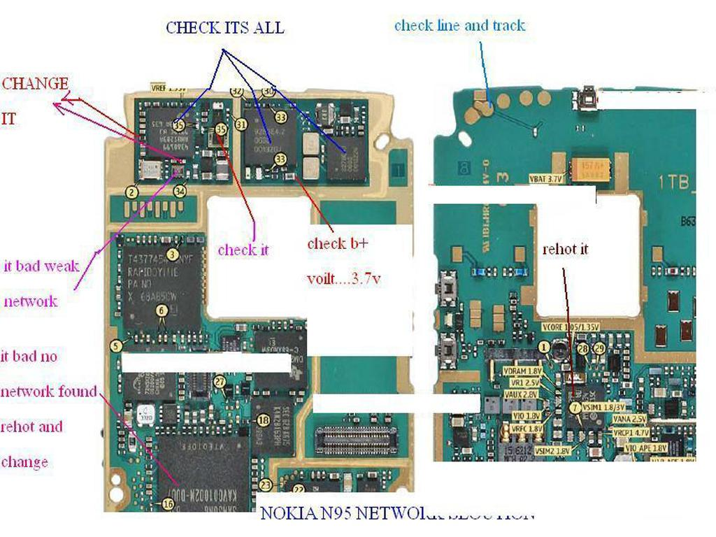 http://2.bp.blogspot.com/-yhqQnFjX3cE/TjwCk4bRYMI/AAAAAAAADDQ/40fbfX9zjwg/s1600/n95-network-mobile-phone-solution.jpg