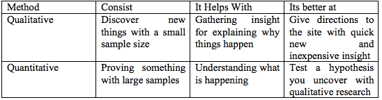 the difference between qualitative research and quantitative research