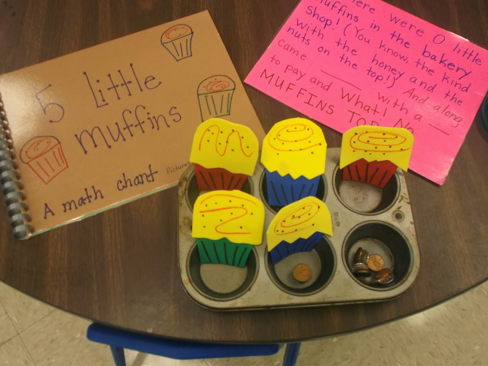 Ms D\'s Garden: 5 Little Muffins and teaching coins and values.