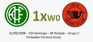 Campeonato Pernambucano Série A2: América vence por W.O